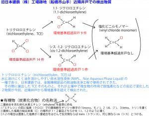 クロロエチレン化学式